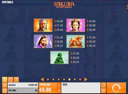 Выплаты за символы в аппарате Sakura Fortune