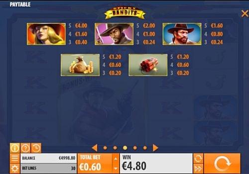 Таблица выплат в аппарате Sticky Bandits