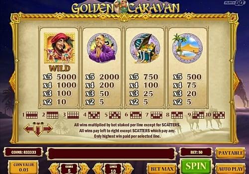 Таблица выплат в игре Golden Caravan