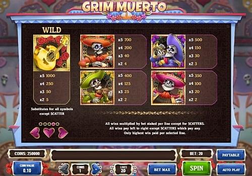 Таблица выплат в игре Grim Muerto