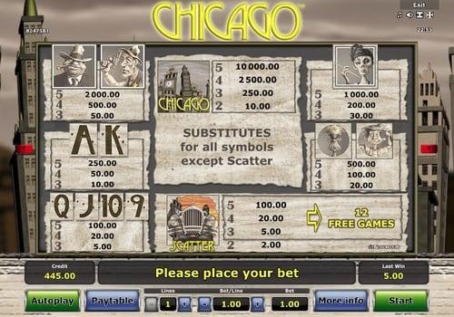 Таблица выплат в игровом аппарате Chicago