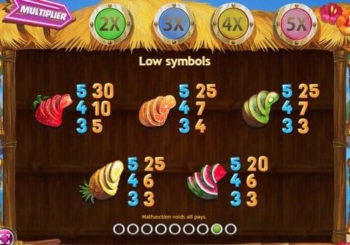 Таблица выплат в игровом аппарате Fruit Spin