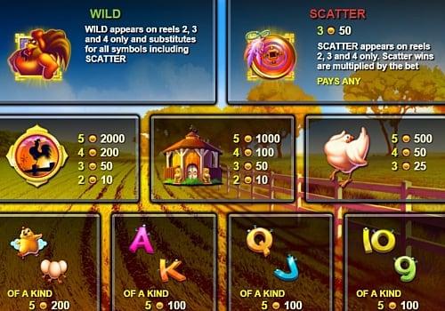 Таблица выплат в игровом аппарате Golden Hen