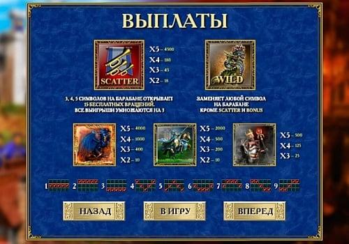 Таблиц выплат в игровом аппарате Heroes 3