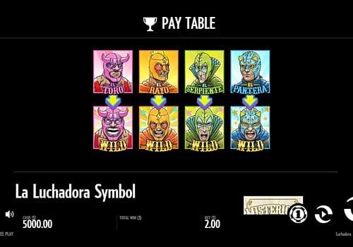 Дикие символы в игровом аппарате Luchadora