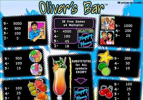 Таблица выплат в игровом аппарате Oliver`s Bar