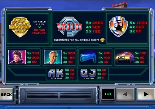 Таблица выплат игрового аппарата Robocop