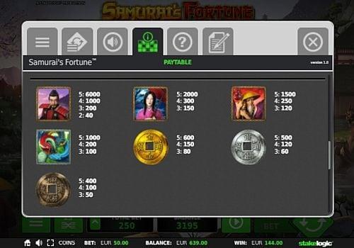 Выплаты за символы в игровом аппарате Samurai's Fortune