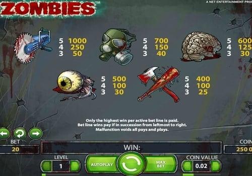 Выплаты за символы в игровом аппарате Zombies