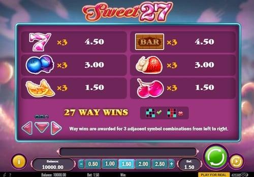 Игровой аппарат Sweet 27 - таблица выплат