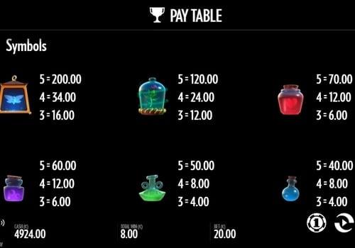 Выплата за символы в онлайн аппарате Frog Grog