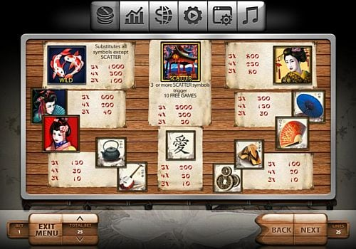 Выплаты за символы в онлайн аппарате Geisha