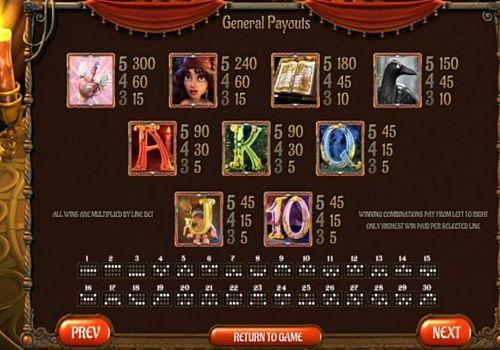 Таблица символов в онлайн аппарате Gypsy Rose