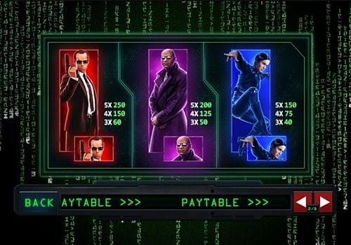 Таблица коэффициентов в онлайн аппарате Matrix