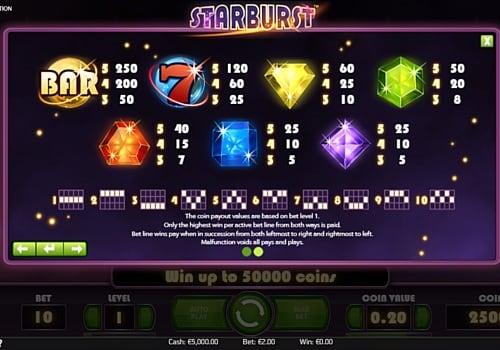 Выплаты за символы в онлайн слоте Starburst