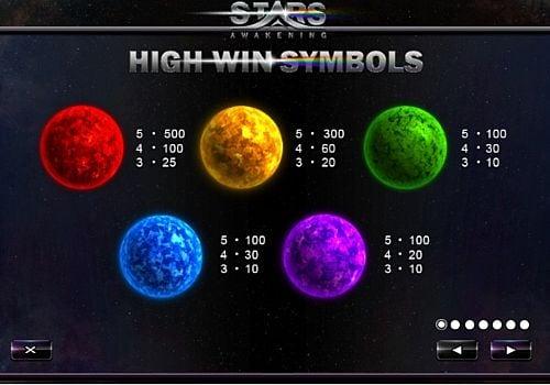 Таблица выплат в онлайн аппарате Stars Awakening
