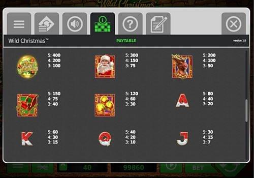 Таблица коэффициентов в онлайн аппарате Wild Christmas