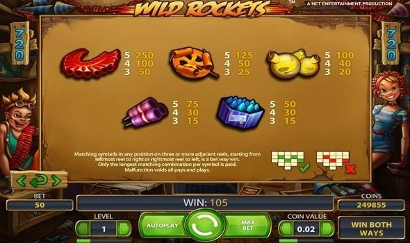 Коэффициенты символов в онлайн аппарате Wild Rockets