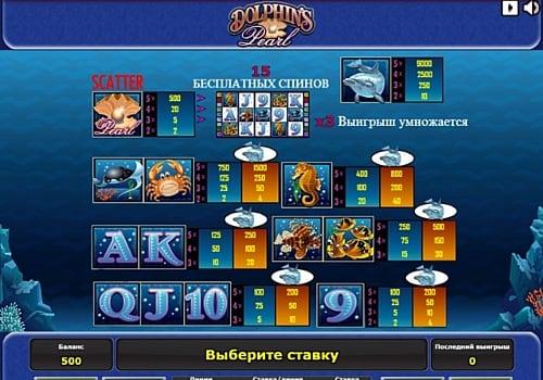 Таблица выплат в онлайн игре Dolphin's Pearl