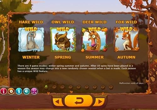 Дикие символы в онлайн игре Season