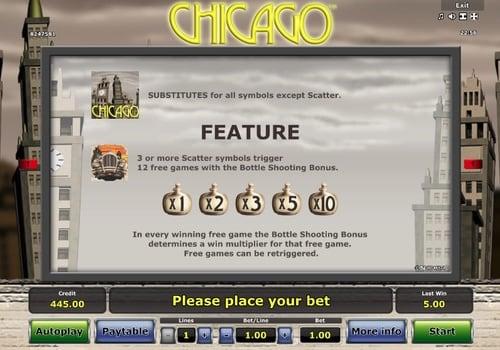 Правила фриспинов в онлайн слоте Chicago
