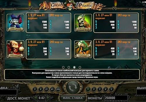 Таблица выплат в онлайн слоте Ghost Pirates