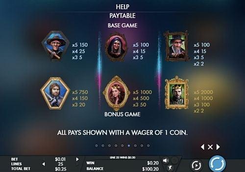 Описание Wild и Scatter в онлайн слоте Mirror Magic