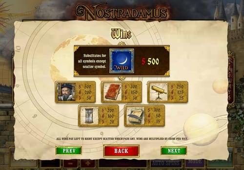 Таблица выплат в онлайн слоте Nostradamus
