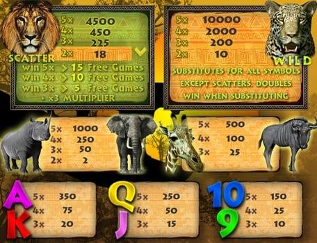 Таблица выплат в онлайн слоте Savanna