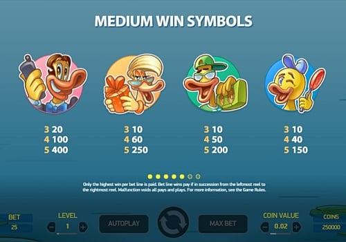 Коэффициенты символов в игре Scruffy Duck