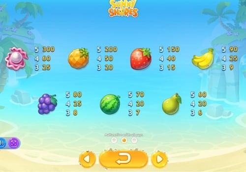 Таблица выплат в онлайн слоте Sunny Shores