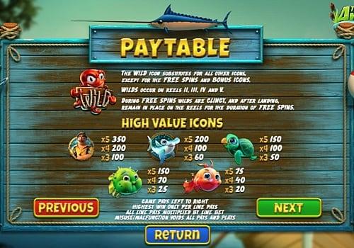 Таблица выплат в онлайн слоте The Angler