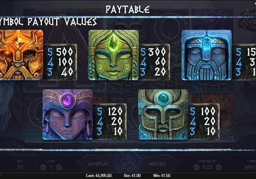Правила игры в Asgardian Stones онлайн