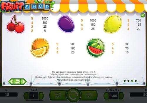 Таблица коэффициентов в слоте Fruit Shop