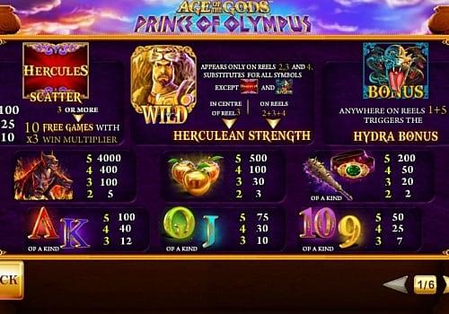 Таблица выплат в слоте Prince of Olympus